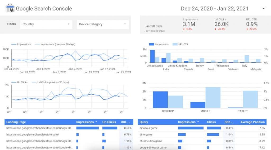 Google Search Console Report (Google Data Studio)