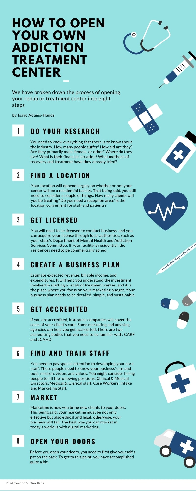 infographic: how-to open your own addiction treatment center